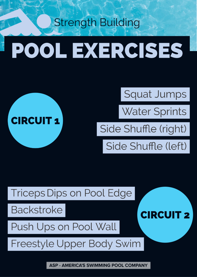 Strength building pool exercises